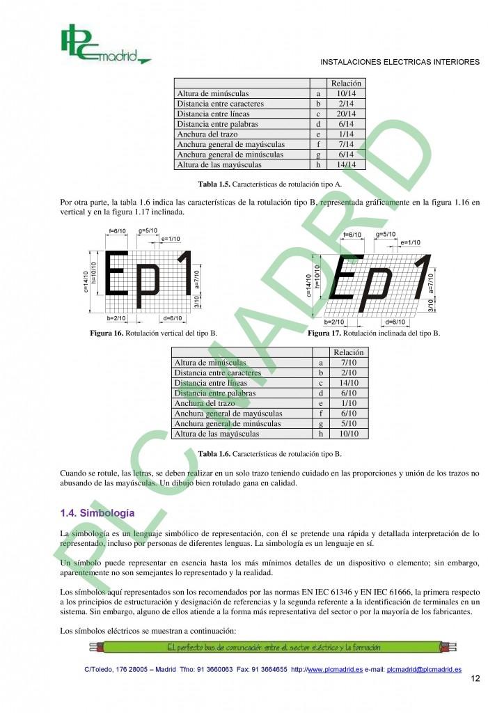 https://www.libreriaplcmadrid.es/catalogo-visual/wp-content/uploads/1-Representacion-grafica-y-simbologia-page-0133-724x1024.jpg