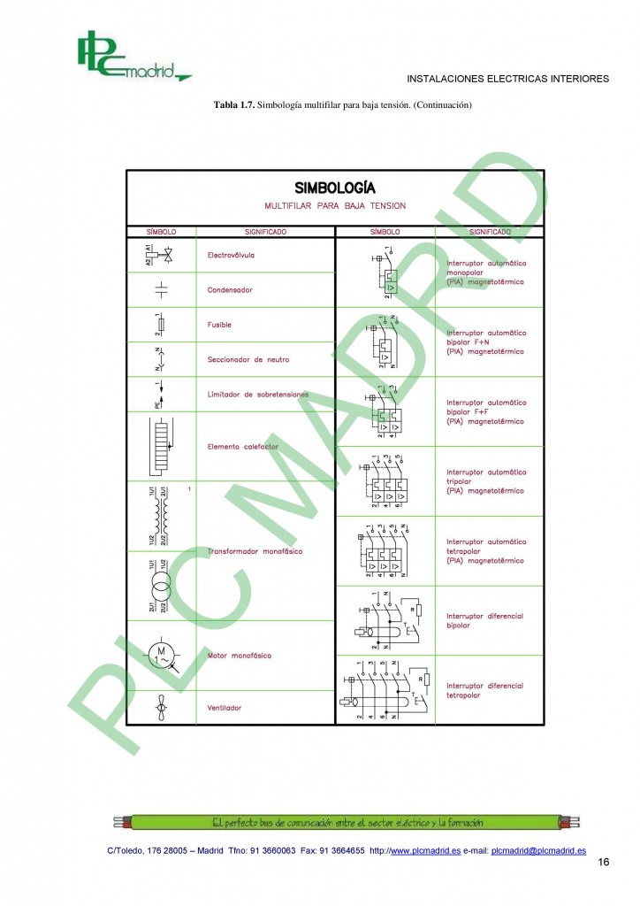 https://www.libreriaplcmadrid.es/catalogo-visual/wp-content/uploads/1-Representacion-grafica-y-simbologia-page-0174-724x1024.jpg