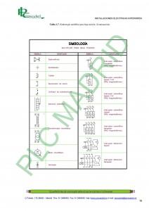 https://www.libreriaplcmadrid.es/catalogo-visual/wp-content/uploads/1-Representacion-grafica-y-simbologia-page-0175-212x300.jpg
