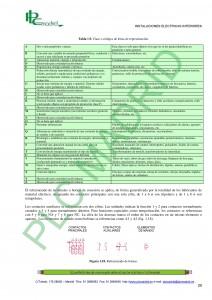 https://www.libreriaplcmadrid.es/catalogo-visual/wp-content/uploads/1-Representacion-grafica-y-simbologia-page-0215-212x300.jpg