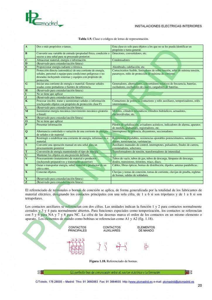 https://www.libreriaplcmadrid.es/catalogo-visual/wp-content/uploads/1-Representacion-grafica-y-simbologia-page-0215-724x1024.jpg