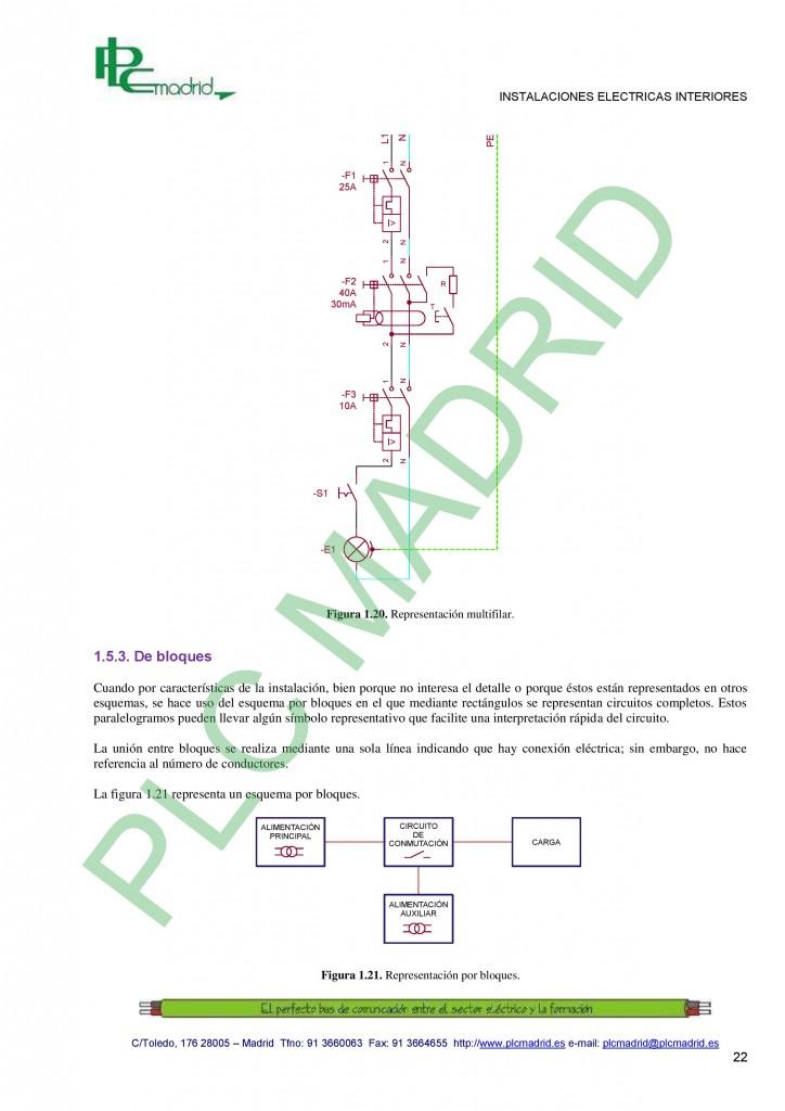 https://www.libreriaplcmadrid.es/catalogo-visual/wp-content/uploads/1-Representacion-grafica-y-simbologia-page-0235-724x1024.jpg