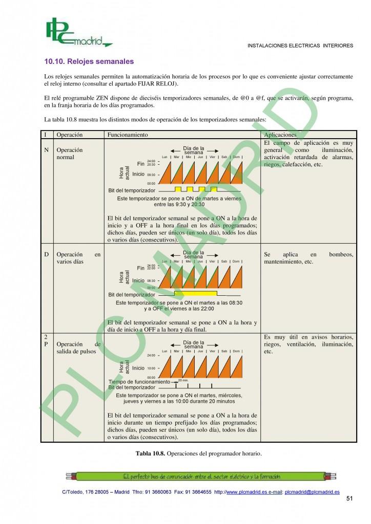 https://www.libreriaplcmadrid.es/catalogo-visual/wp-content/uploads/10-Instalaciones-basicas-programadas-page-0511-724x1024.jpg
