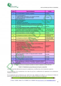 https://www.libreriaplcmadrid.es/catalogo-visual/wp-content/uploads/11-Tramitacion-de-instalaciones-electricas-en-BT-page-0062-212x300.jpg