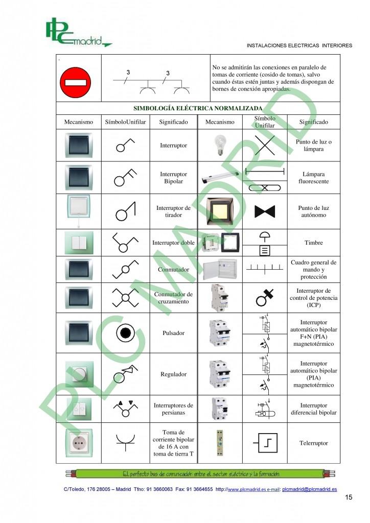 https://www.libreriaplcmadrid.es/catalogo-visual/wp-content/uploads/11-Tramitacion-de-instalaciones-electricas-en-BT-page-0152-724x1024.jpg