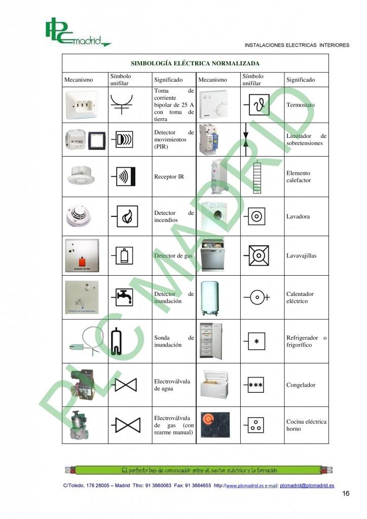 https://www.libreriaplcmadrid.es/catalogo-visual/wp-content/uploads/11-Tramitacion-de-instalaciones-electricas-en-BT-page-0162-724x1024.jpg
