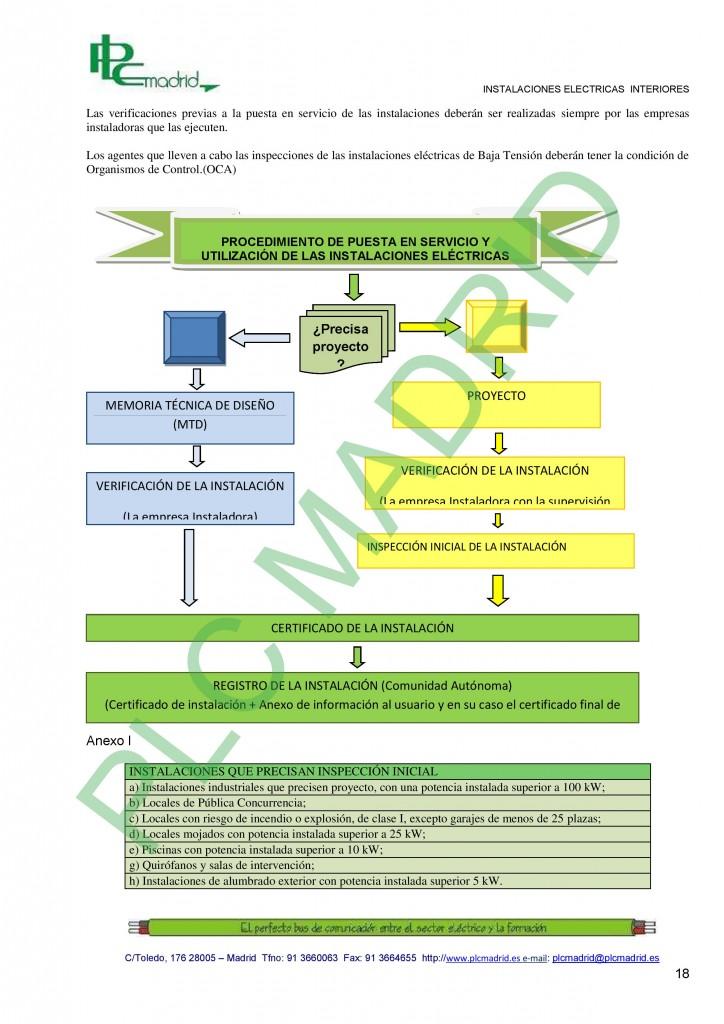 https://www.libreriaplcmadrid.es/catalogo-visual/wp-content/uploads/11-Tramitacion-de-instalaciones-electricas-en-BT-page-0182-724x1024.jpg