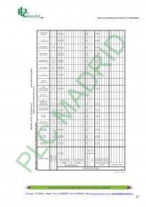 https://www.libreriaplcmadrid.es/catalogo-visual/wp-content/uploads/11-Tramitacion-de-instalaciones-electricas-en-BT-page-0272-212x300.jpg
