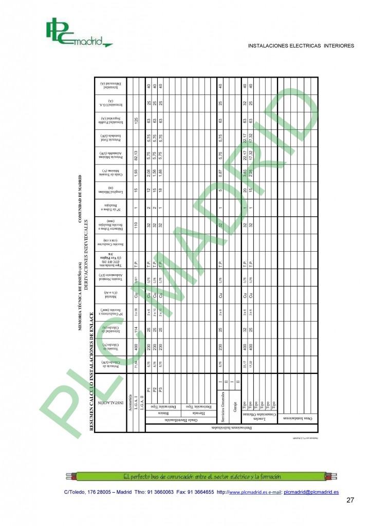 https://www.libreriaplcmadrid.es/catalogo-visual/wp-content/uploads/11-Tramitacion-de-instalaciones-electricas-en-BT-page-0272-724x1024.jpg