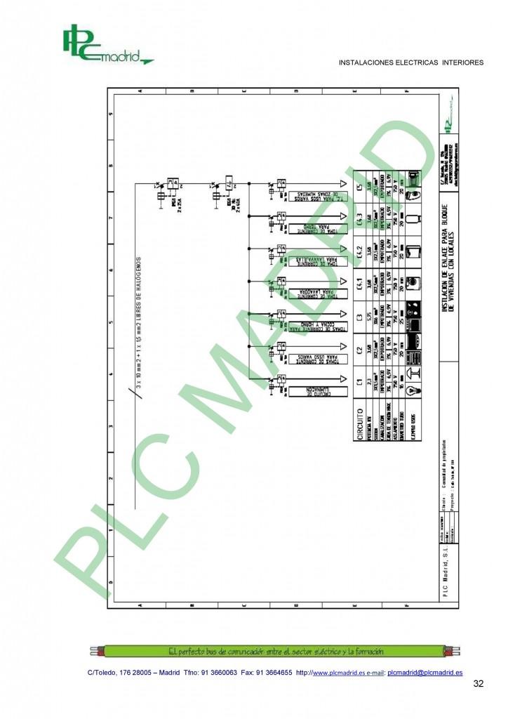 https://www.libreriaplcmadrid.es/catalogo-visual/wp-content/uploads/11-Tramitacion-de-instalaciones-electricas-en-BT-page-0324-724x1024.jpg