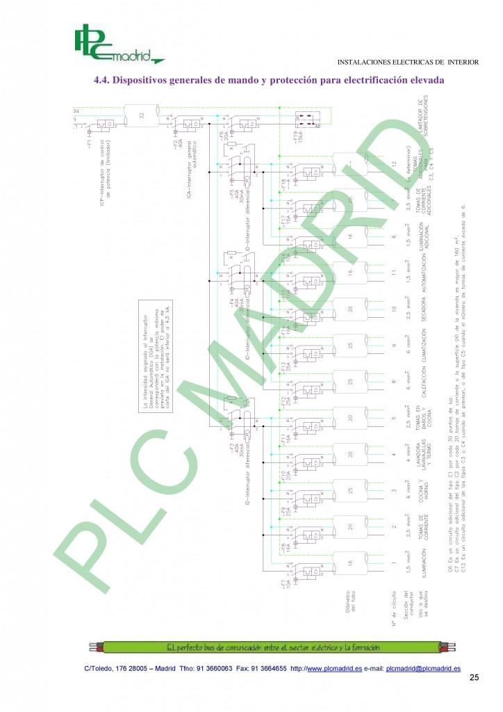 https://www.libreriaplcmadrid.es/catalogo-visual/wp-content/uploads/4-Instalacion-electrica-interiores-P1-page-0253-724x1024.jpg