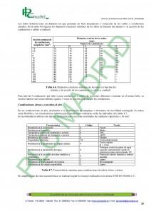 https://www.libreriaplcmadrid.es/catalogo-visual/wp-content/uploads/4-Instalacion-electrica-interiores-P1-page-0383-212x300.jpg