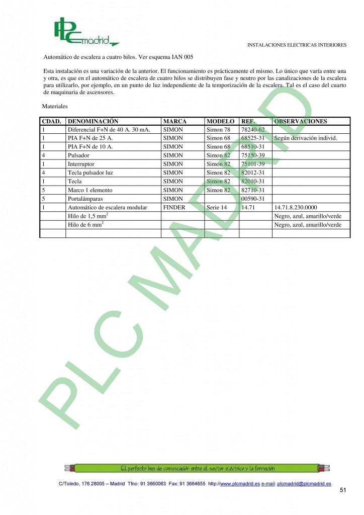https://www.libreriaplcmadrid.es/catalogo-visual/wp-content/uploads/4-Instalacion-electrica-interiores-P2-page-0514-724x1024.jpg