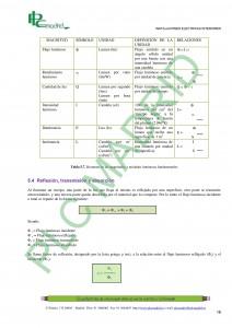 https://www.libreriaplcmadrid.es/catalogo-visual/wp-content/uploads/5-Instalaciones-de-alumbrado-page-0162-212x300.jpg