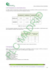 https://www.libreriaplcmadrid.es/catalogo-visual/wp-content/uploads/5-Instalaciones-de-alumbrado-page-0472-212x300.jpg