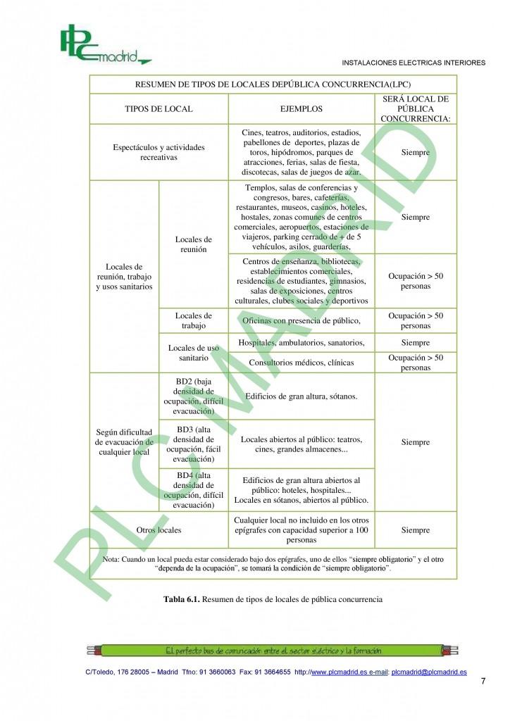 https://www.libreriaplcmadrid.es/catalogo-visual/wp-content/uploads/6-Intalaciones-electricas-generales-page-0071-724x1024.jpg