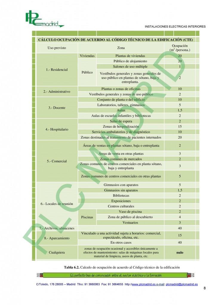 https://www.libreriaplcmadrid.es/catalogo-visual/wp-content/uploads/6-Intalaciones-electricas-generales-page-0081-724x1024.jpg