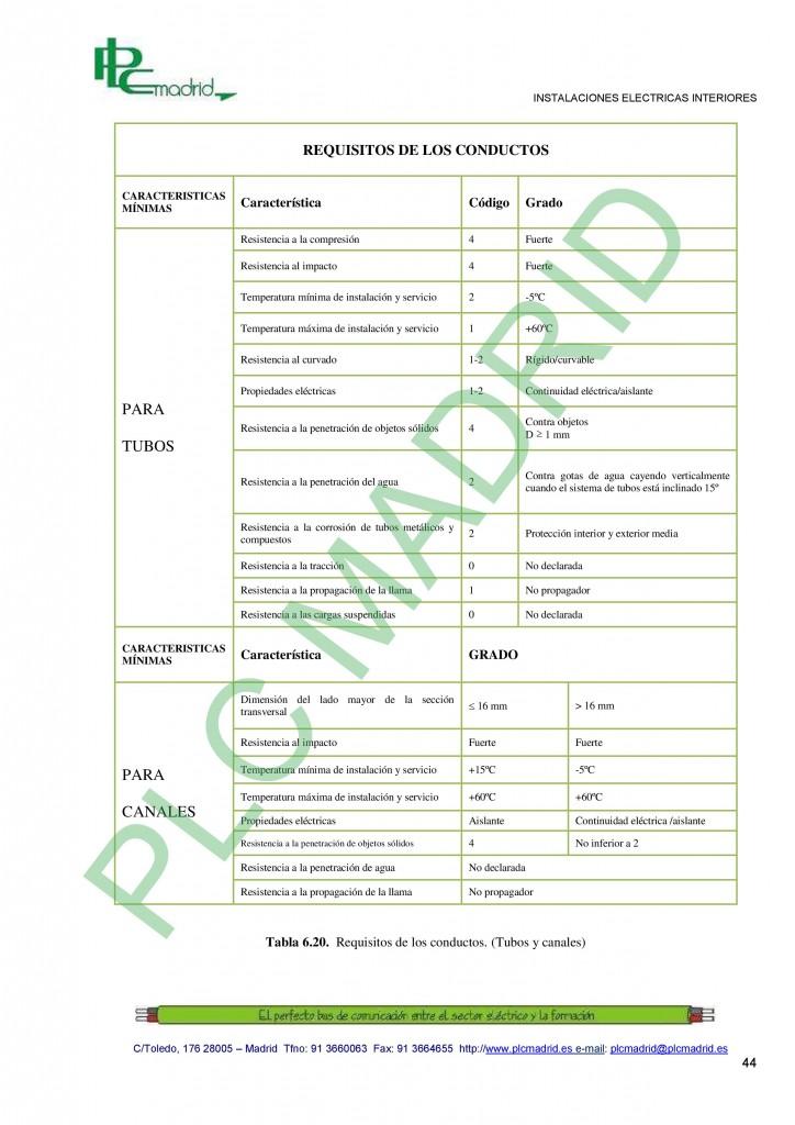https://www.libreriaplcmadrid.es/catalogo-visual/wp-content/uploads/6-Intalaciones-electricas-generales-page-0441-724x1024.jpg