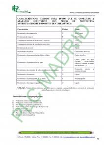 https://www.libreriaplcmadrid.es/catalogo-visual/wp-content/uploads/6-Intalaciones-electricas-generales-page-0451-212x300.jpg