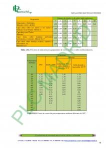 https://www.libreriaplcmadrid.es/catalogo-visual/wp-content/uploads/7-Calculo-de-secciones-page-010-212x300.jpg