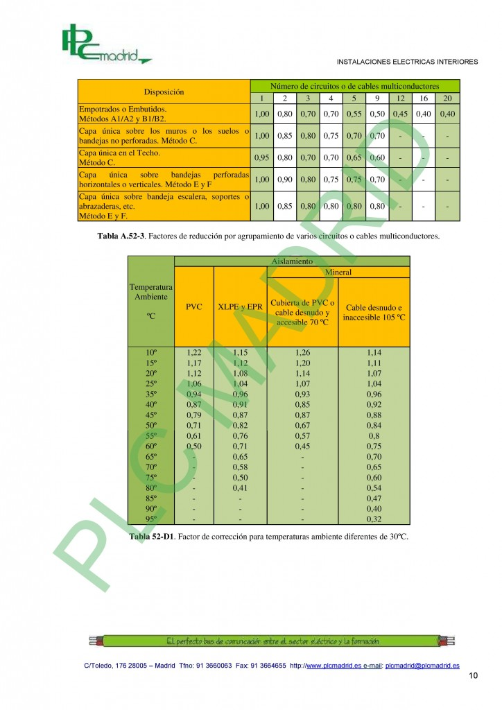 https://www.libreriaplcmadrid.es/catalogo-visual/wp-content/uploads/7-Calculo-de-secciones-page-010-724x1024.jpg