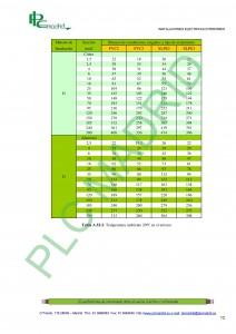 https://www.libreriaplcmadrid.es/catalogo-visual/wp-content/uploads/7-Calculo-de-secciones-page-013-212x300.jpg