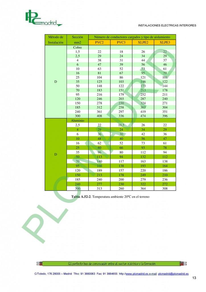 https://www.libreriaplcmadrid.es/catalogo-visual/wp-content/uploads/7-Calculo-de-secciones-page-013-724x1024.jpg