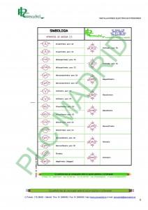 https://www.libreriaplcmadrid.es/catalogo-visual/wp-content/uploads/8-Medidas-eléctricas-page-005-212x300.jpg