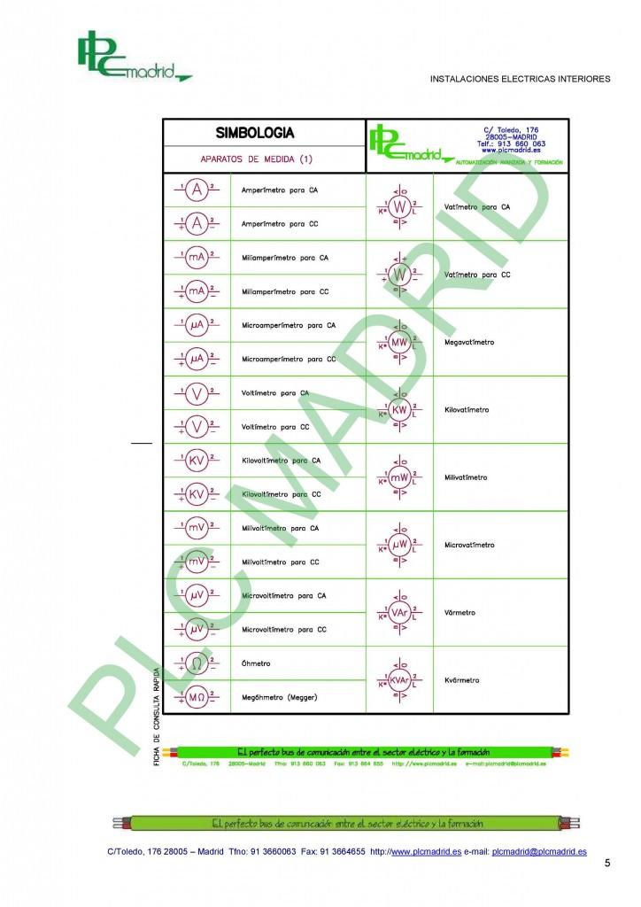 https://www.libreriaplcmadrid.es/catalogo-visual/wp-content/uploads/8-Medidas-eléctricas-page-005-724x1024.jpg