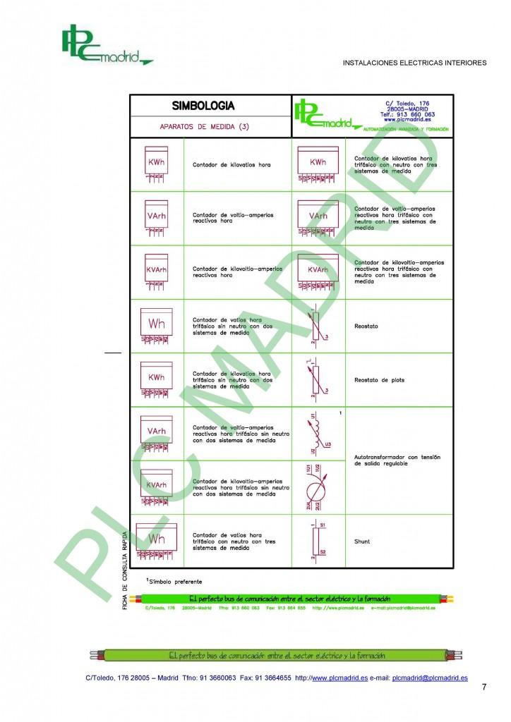 https://www.libreriaplcmadrid.es/catalogo-visual/wp-content/uploads/8-Medidas-eléctricas-page-007-724x1024.jpg