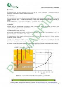 https://www.libreriaplcmadrid.es/catalogo-visual/wp-content/uploads/9-Puestas-a-tierra-page-006-212x300.jpg
