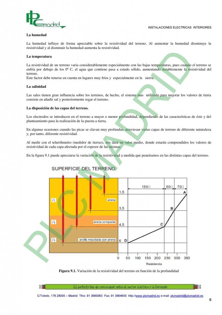 https://www.libreriaplcmadrid.es/catalogo-visual/wp-content/uploads/9-Puestas-a-tierra-page-006-724x1024.jpg