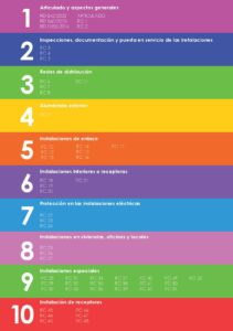 https://www.libreriaplcmadrid.es/catalogo-visual/wp-content/uploads/INDICE-page-001-211x300.jpg