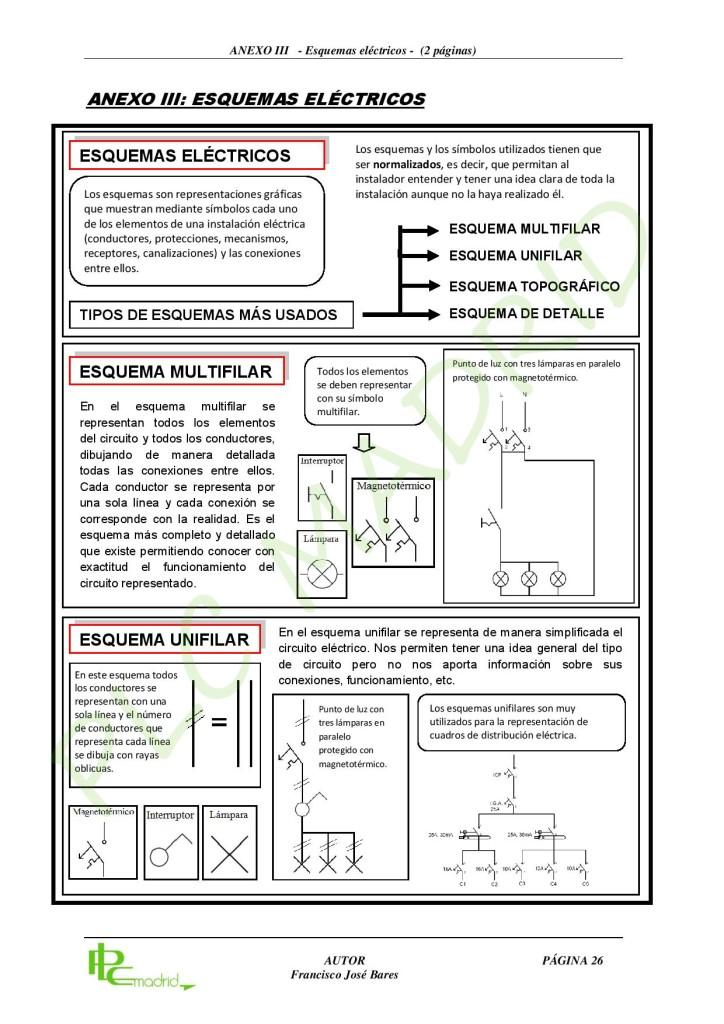 https://www.libreriaplcmadrid.es/catalogo-visual/wp-content/uploads/Instalaciones-eléctricas-de-baja-tensión-en-edificios-page-034-724x1024.jpg