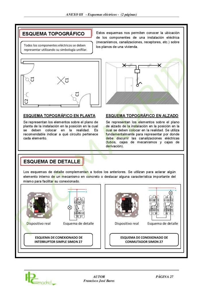 https://www.libreriaplcmadrid.es/catalogo-visual/wp-content/uploads/Instalaciones-eléctricas-de-baja-tensión-en-edificios-page-035-724x1024.jpg