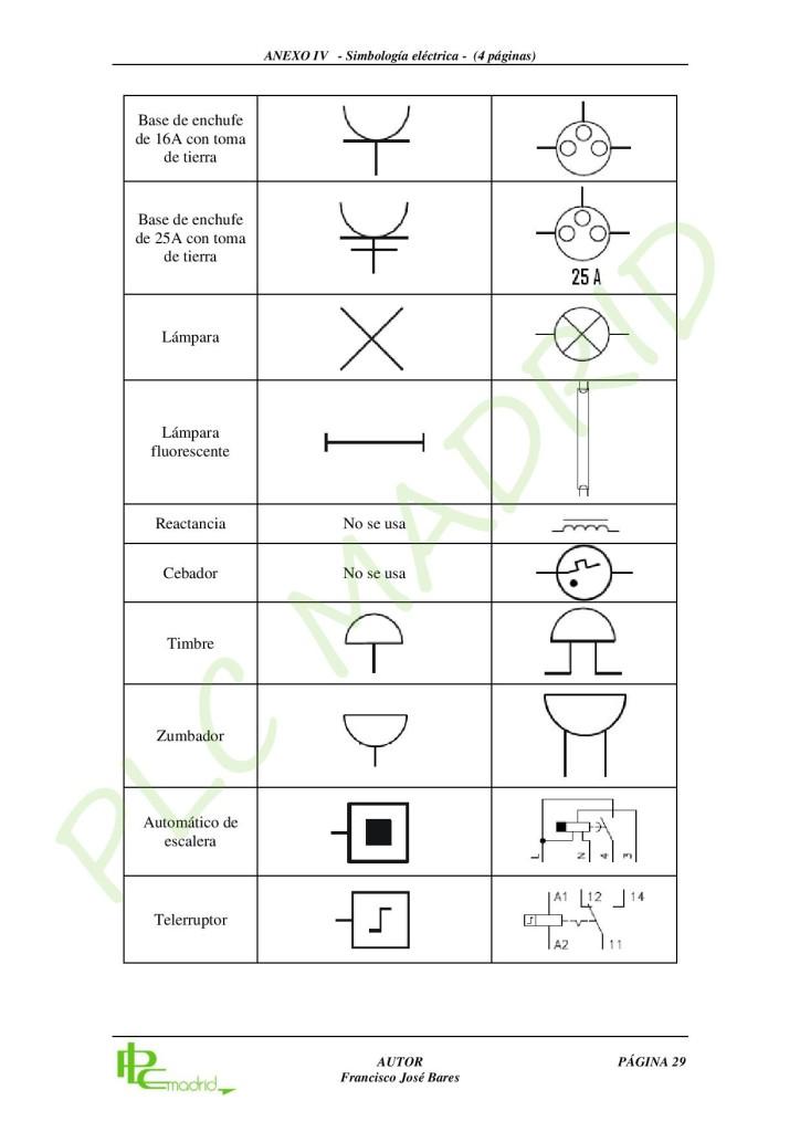 https://www.libreriaplcmadrid.es/catalogo-visual/wp-content/uploads/Instalaciones-eléctricas-de-baja-tensión-en-edificios-page-037-724x1024.jpg
