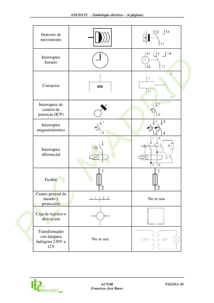 https://www.libreriaplcmadrid.es/catalogo-visual/wp-content/uploads/Instalaciones-eléctricas-de-baja-tensión-en-edificios-page-038-724x1024.jpg