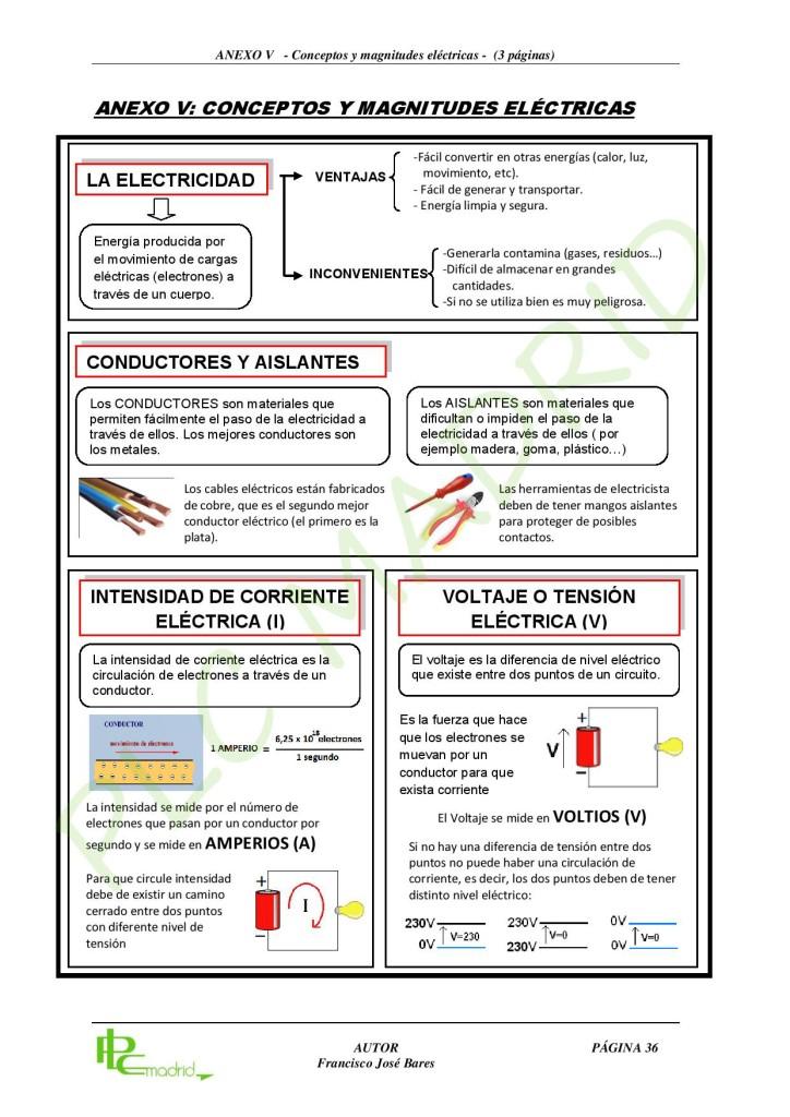 https://www.libreriaplcmadrid.es/catalogo-visual/wp-content/uploads/Instalaciones-eléctricas-de-baja-tensión-en-edificios-page-044-724x1024.jpg