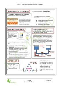 https://www.libreriaplcmadrid.es/catalogo-visual/wp-content/uploads/Instalaciones-eléctricas-de-baja-tensión-en-edificios-page-045-212x300.jpg