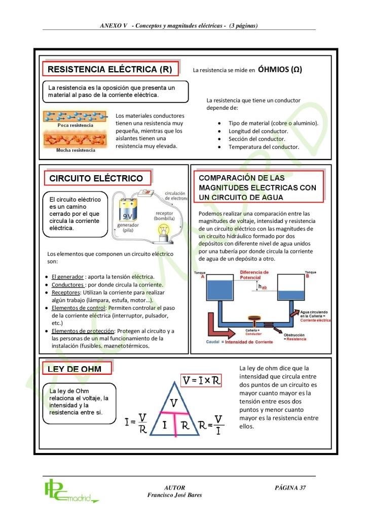 https://www.libreriaplcmadrid.es/catalogo-visual/wp-content/uploads/Instalaciones-eléctricas-de-baja-tensión-en-edificios-page-045-724x1024.jpg