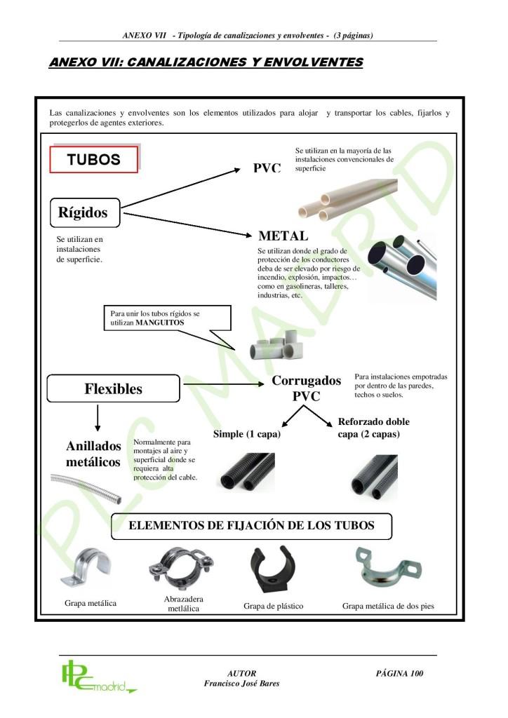https://www.libreriaplcmadrid.es/catalogo-visual/wp-content/uploads/Instalaciones-eléctricas-de-baja-tensión-en-edificios-page-109-724x1024.jpg