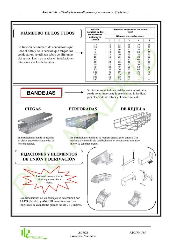 https://www.libreriaplcmadrid.es/catalogo-visual/wp-content/uploads/Instalaciones-eléctricas-de-baja-tensión-en-edificios-page-110-724x1024.jpg