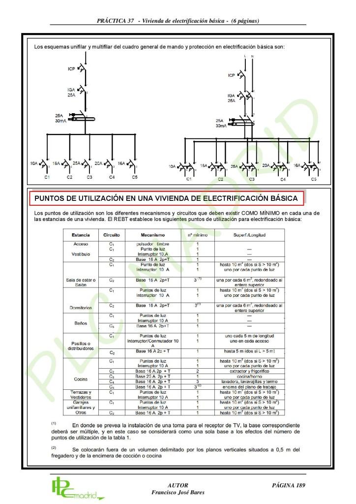 https://www.libreriaplcmadrid.es/catalogo-visual/wp-content/uploads/Instalaciones-eléctricas-de-baja-tensión-en-edificios-page-198-724x1024.jpg