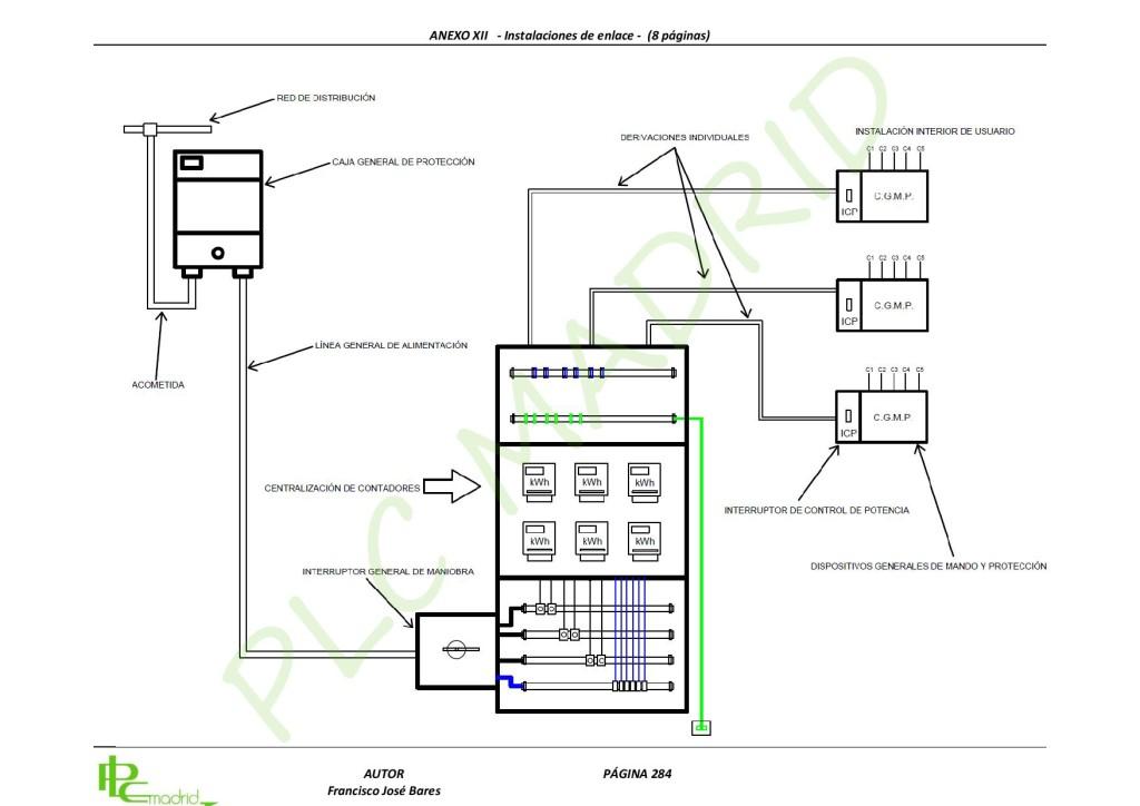 https://www.libreriaplcmadrid.es/catalogo-visual/wp-content/uploads/Instalaciones-eléctricas-de-baja-tensión-en-edificios-page-293-1024x724.jpg