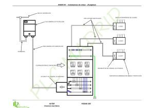 https://www.libreriaplcmadrid.es/catalogo-visual/wp-content/uploads/Instalaciones-eléctricas-de-baja-tensión-en-edificios-page-293-300x212.jpg
