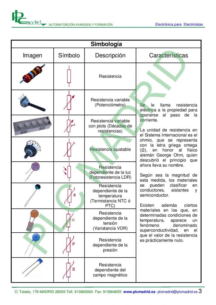 https://www.libreriaplcmadrid.es/catalogo-visual/wp-content/uploads/MT-EPE-page-005-724x1024.jpg