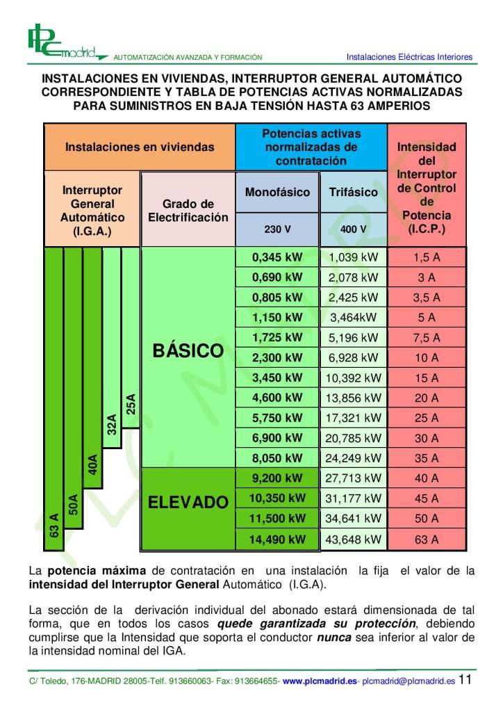 https://www.libreriaplcmadrid.es/catalogo-visual/wp-content/uploads/MT-IEI-2015-chint-pdf-page-013-724x1024.jpg