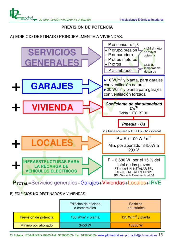 https://www.libreriaplcmadrid.es/catalogo-visual/wp-content/uploads/MT-IEI-2015-chint-pdf-page-017-724x1024.jpg