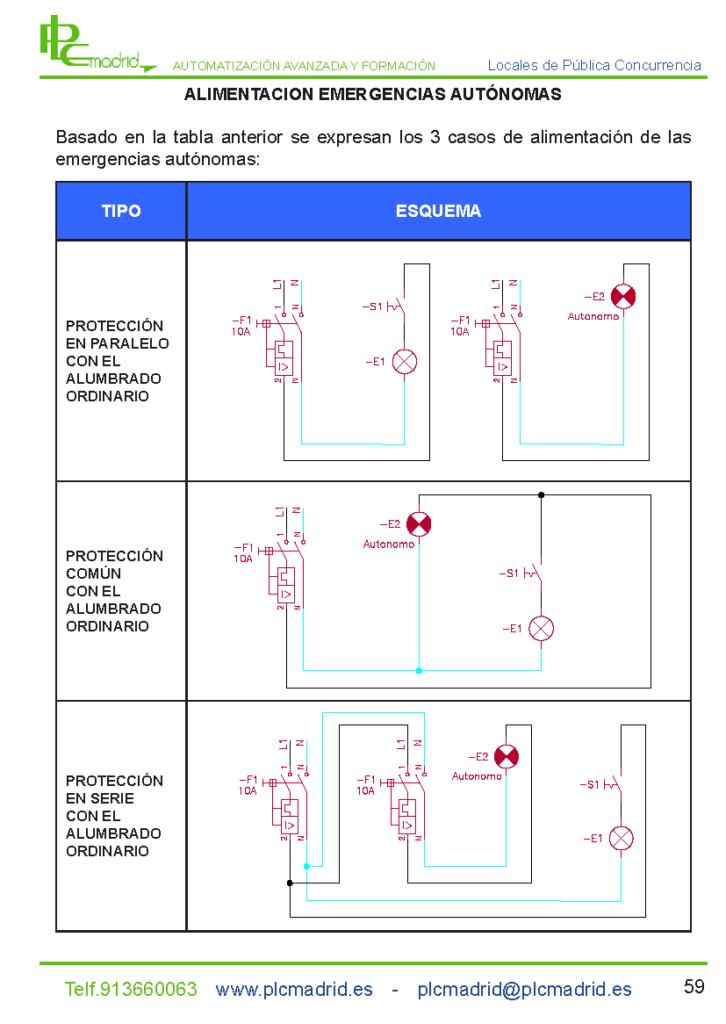 https://www.libreriaplcmadrid.es/catalogo-visual/wp-content/uploads/MT-LPC_Página_11-726x1024.png