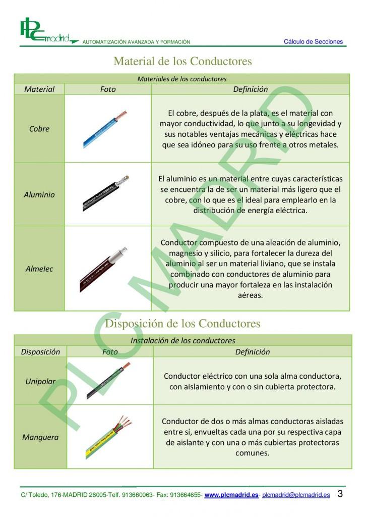 https://www.libreriaplcmadrid.es/catalogo-visual/wp-content/uploads/Manual-C-ílculo-de-Seccion-21-10-2011-page-005-724x1024.jpg